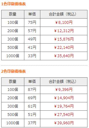オリジナルライターの料金表