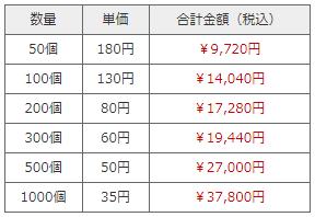 フルカラー印刷ライターの料金表